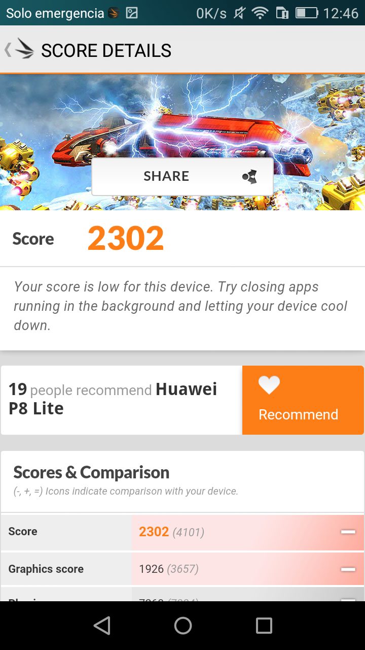 Benchmark Huawei P8 Lite
