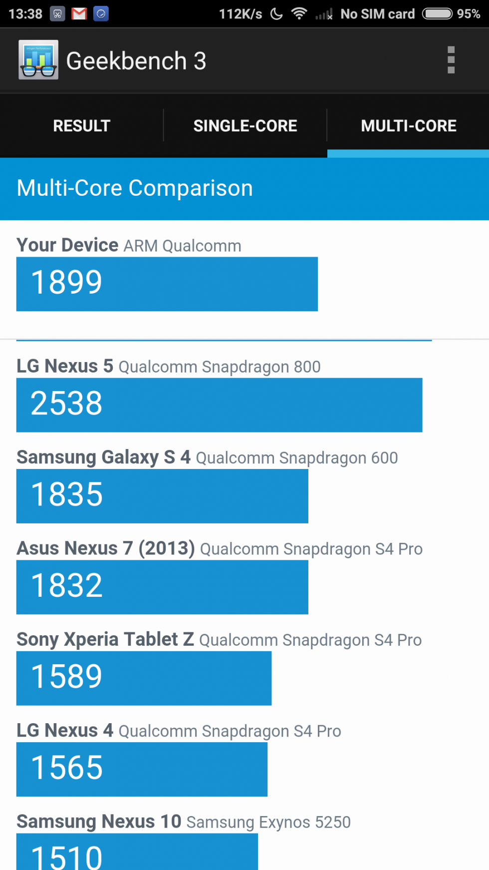 Benchmark Xiaomi Mi4i