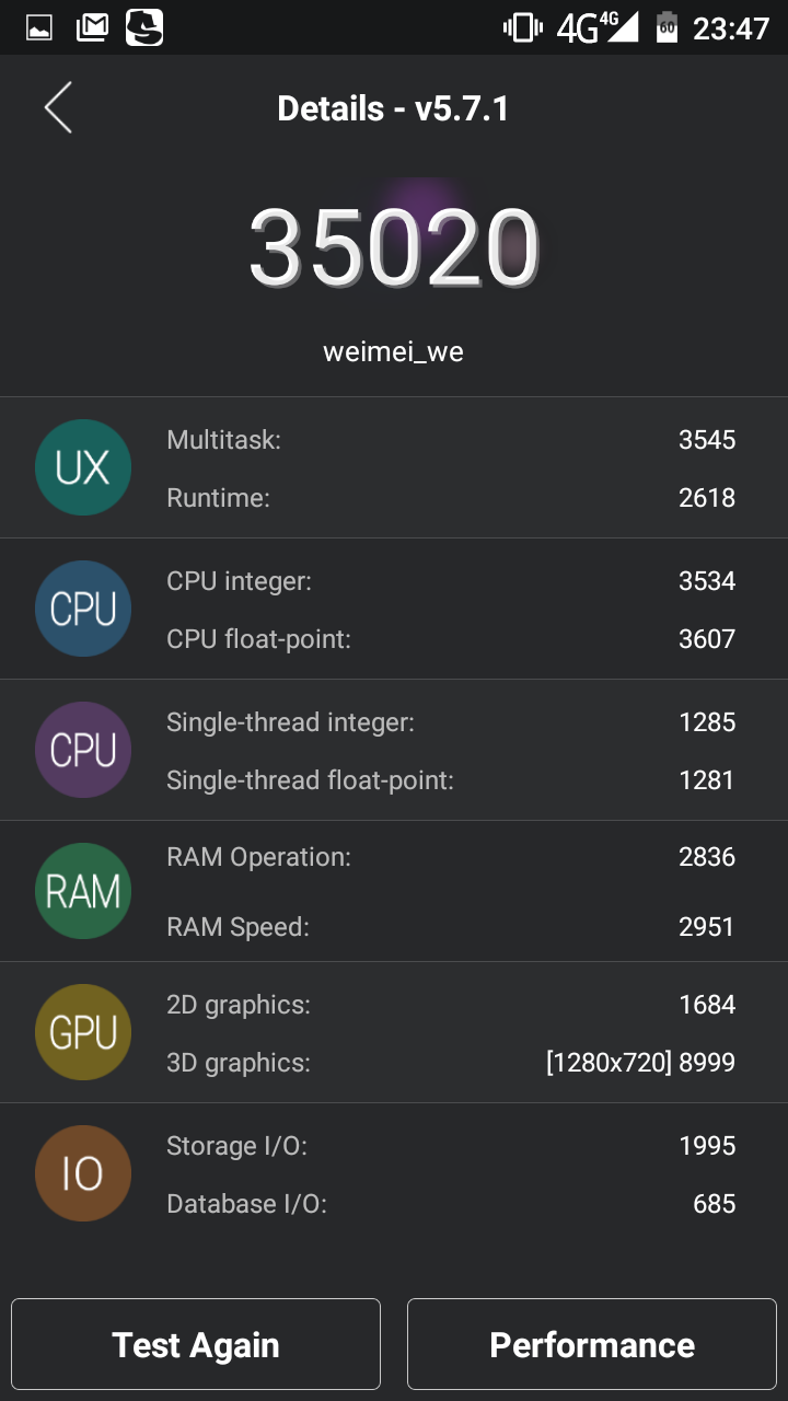 Detalles AnTuTu Benchmark 5.7.1 - Weimei We