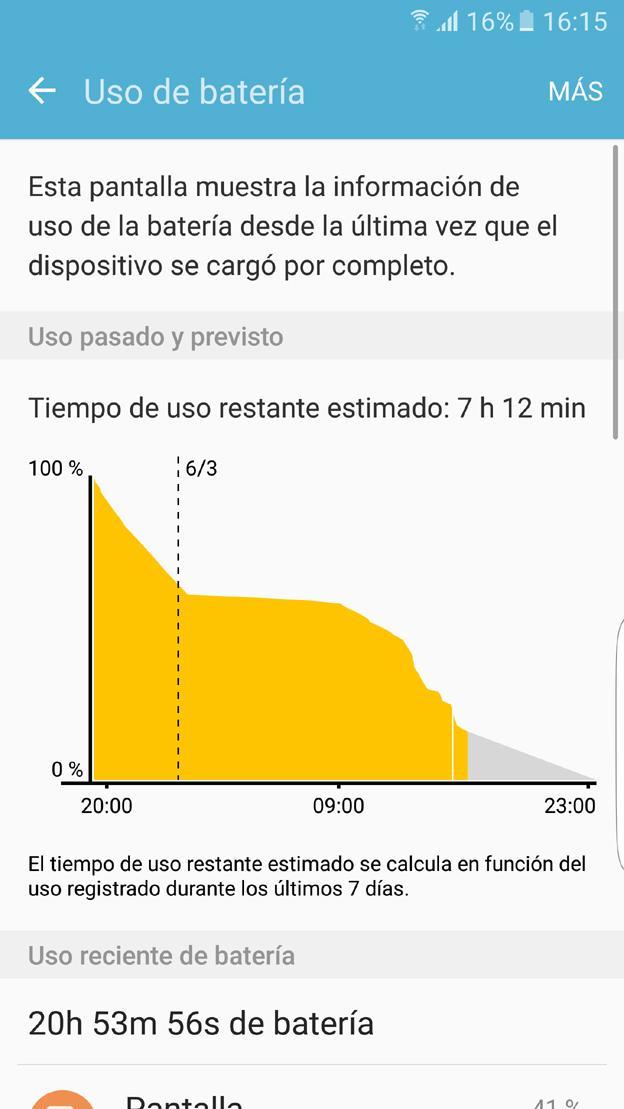 Batería del Samsung Galaxy S7 Edge