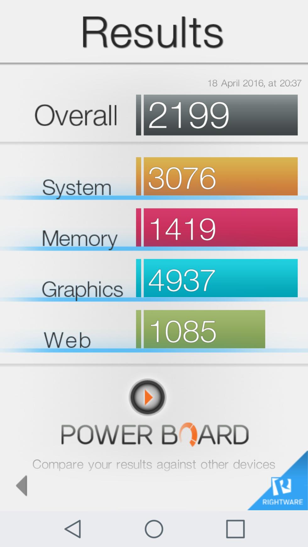 Pruebas de rendimiento y benchmarks del LG G5