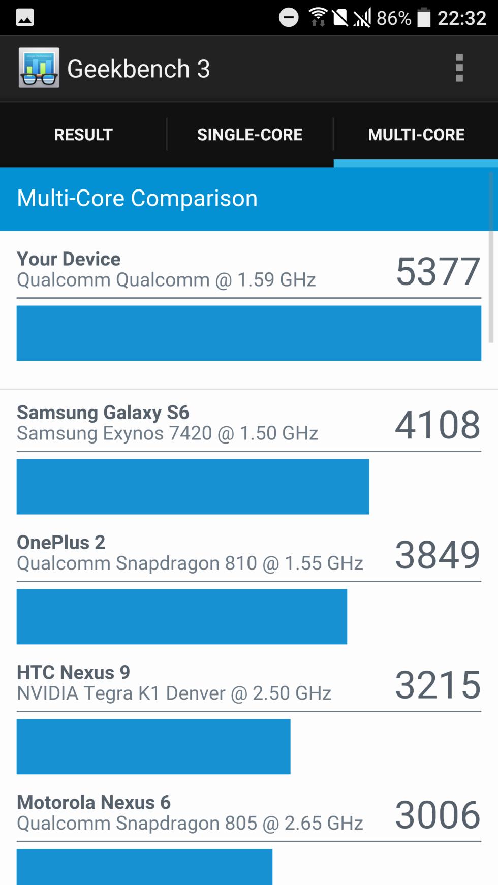 HTC 10, benchmarks y pruebas de rendimiento