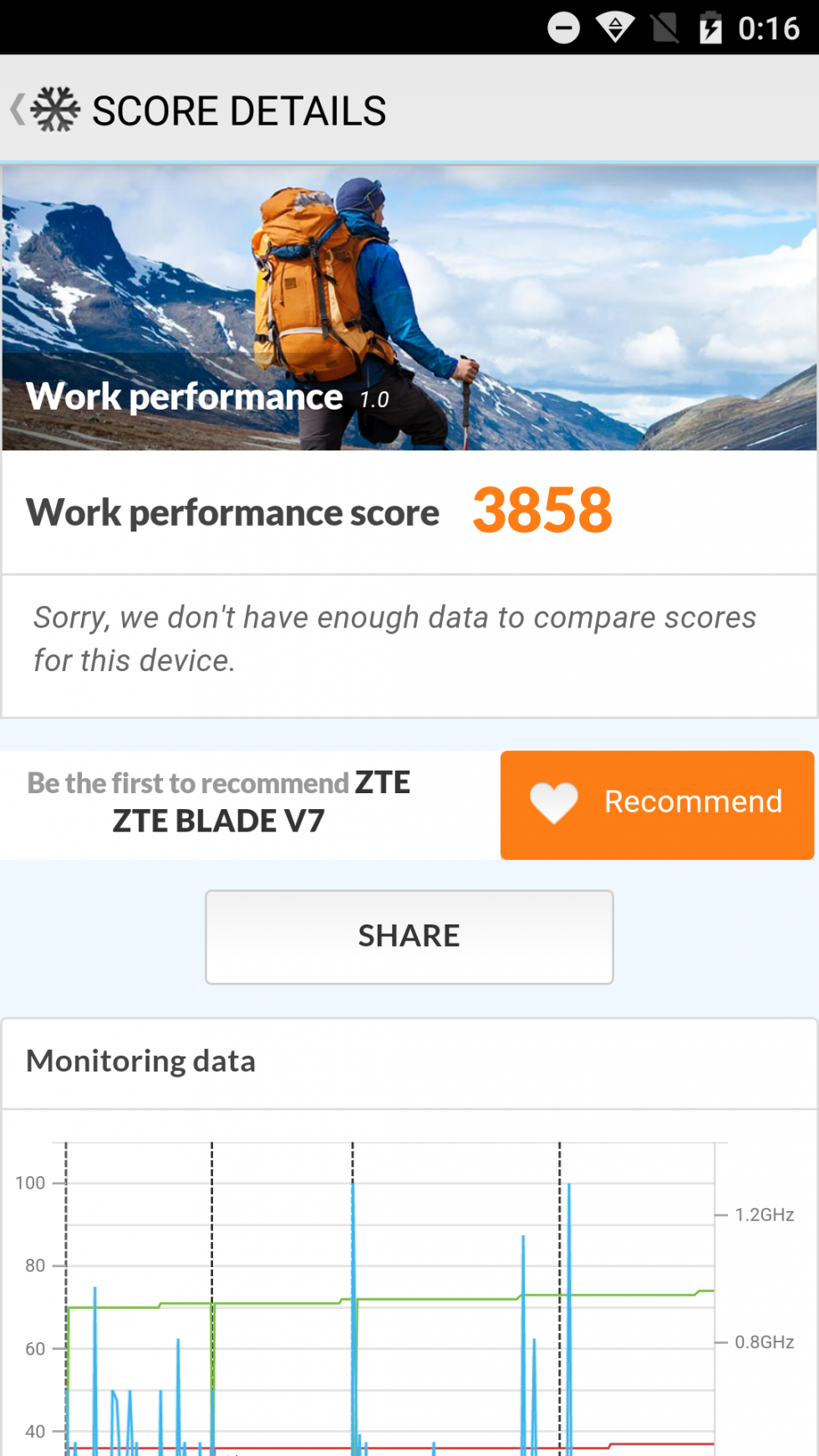 ZTE Blade V7: pruebas de rendimiento y benchmarks