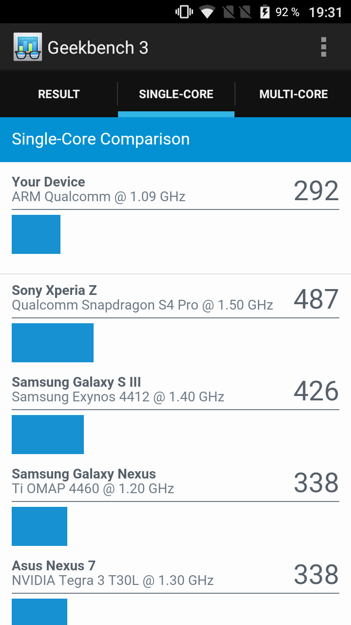 Benchmarks del Alcatel Pop 4 Plus