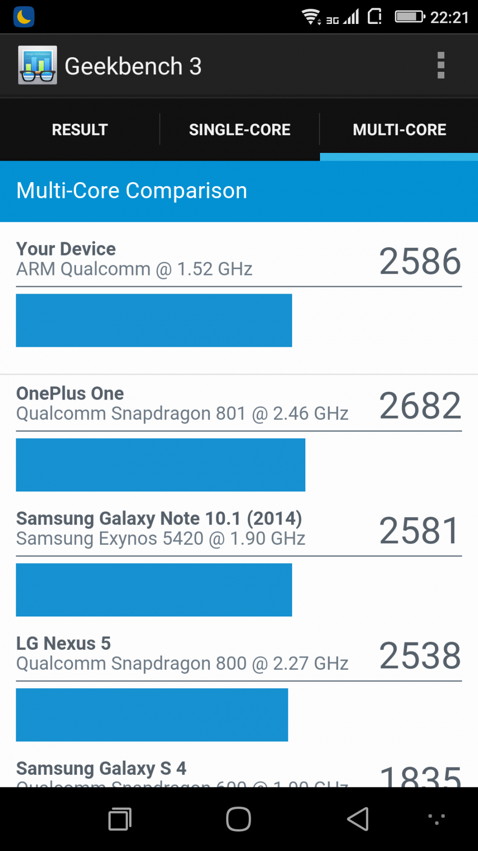 Tests y Benchmarks del Coolpad MAX