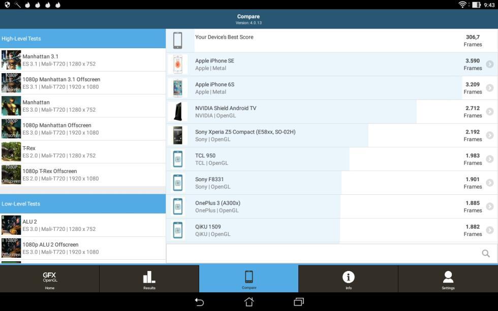 Tests y Benchmarks del Asus ZenPad 10