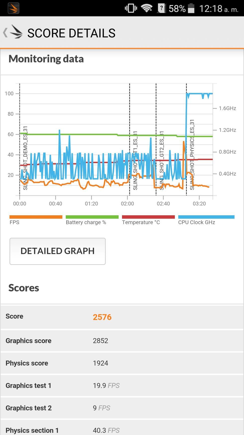 Pruebas de rendimiento y benchmarks del ZTE Axon 7