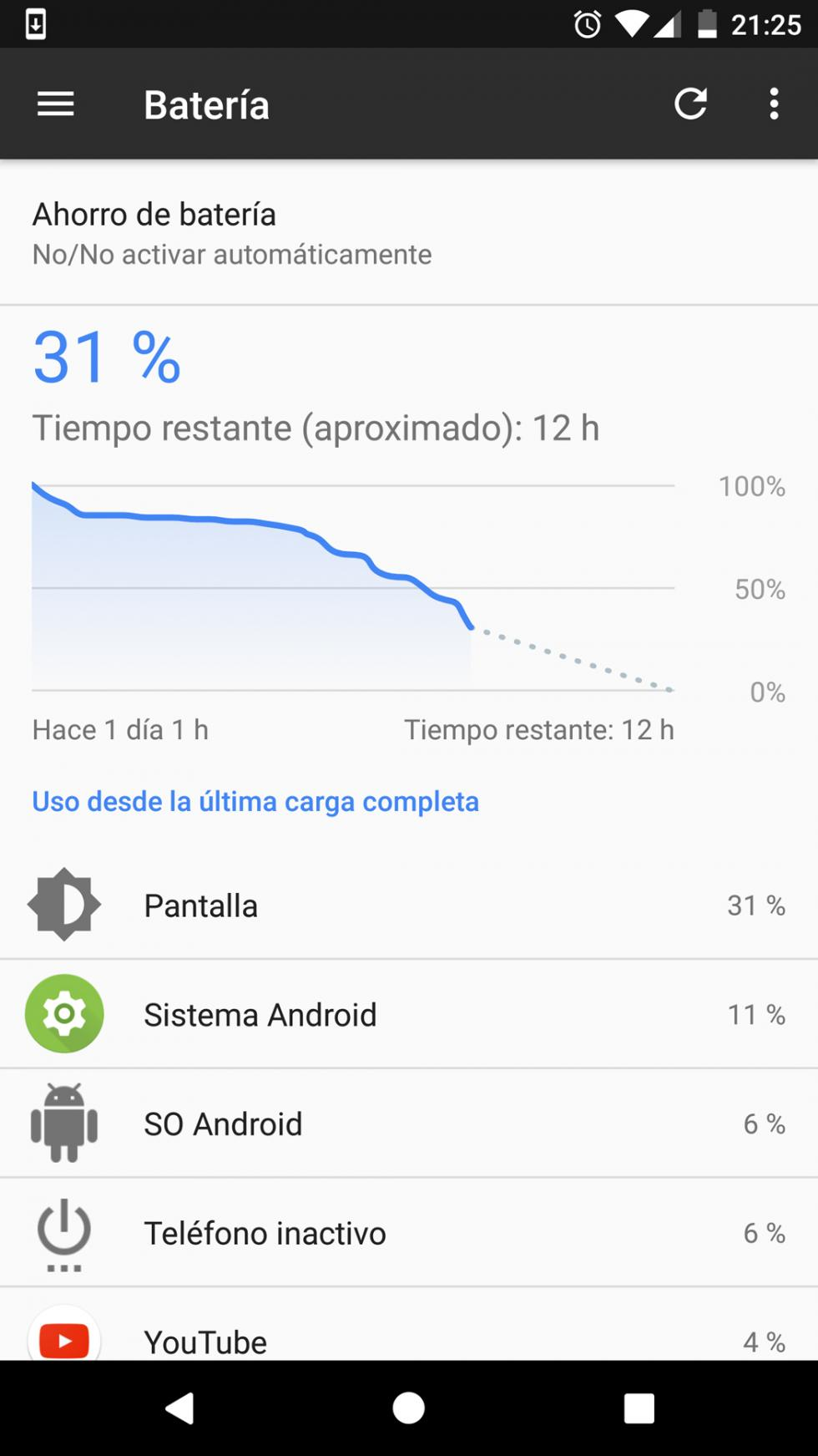 Batería del Pixel XL