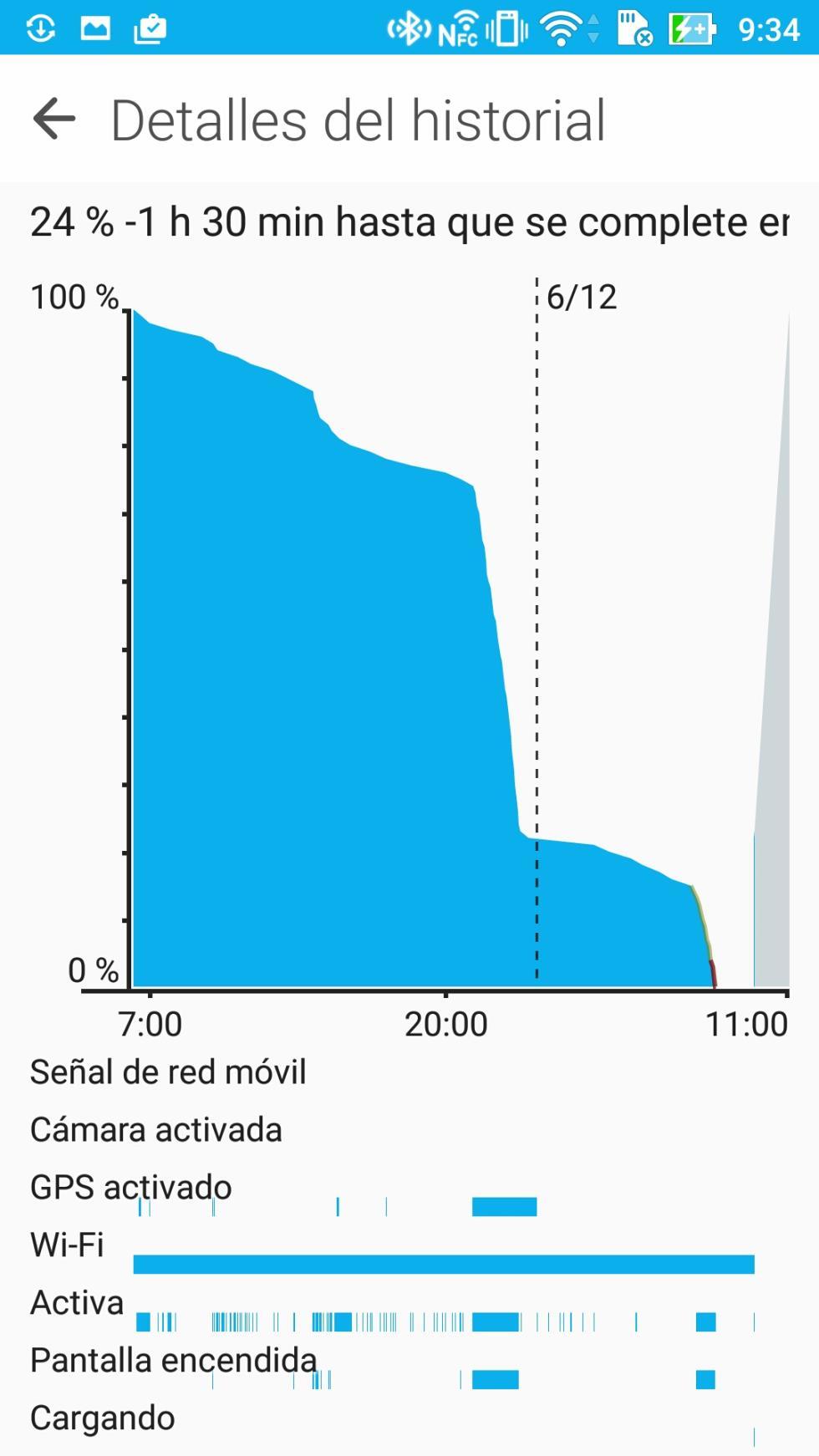 Batería del Asus ZenFone 3 Deluxe