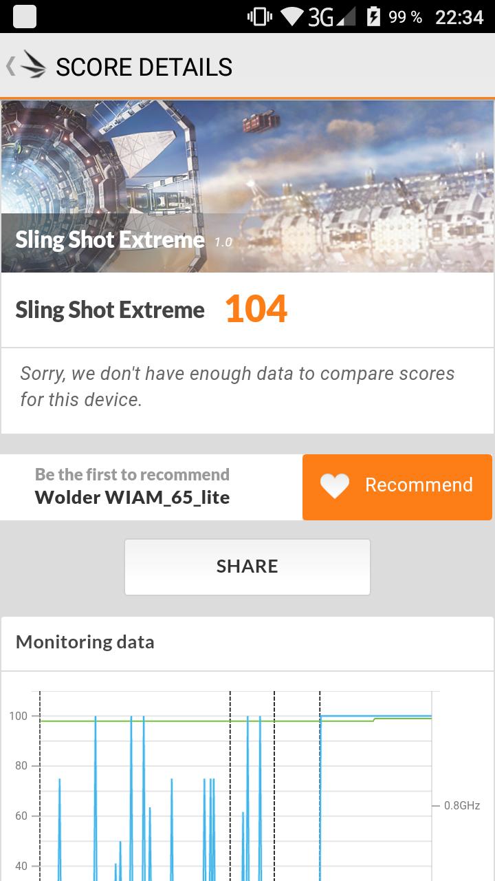 Resultados del Wiam #65 Lite en 3DMark