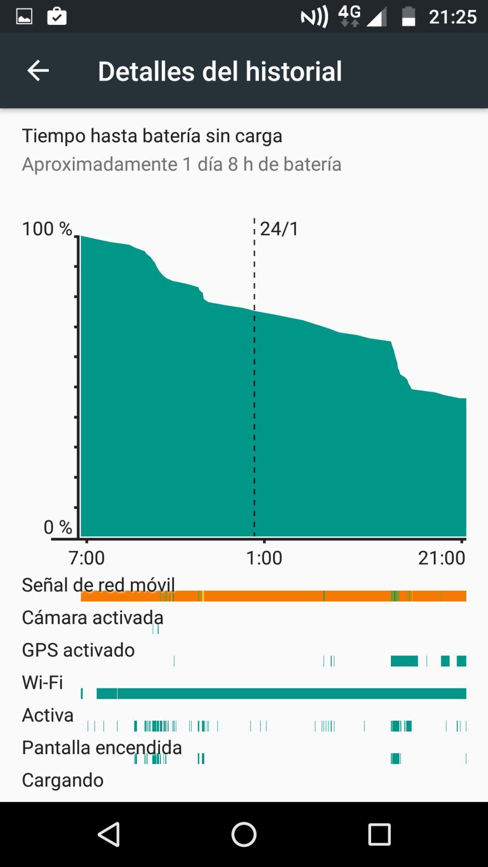 Autonomía de la batería del Moto Z Play