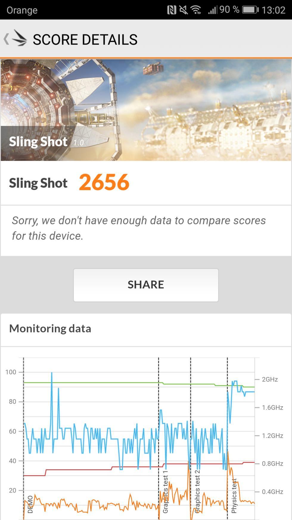 La puntuación en la prueba de Sling Shot 1.0 de 3DMark es de 2.656 puntos