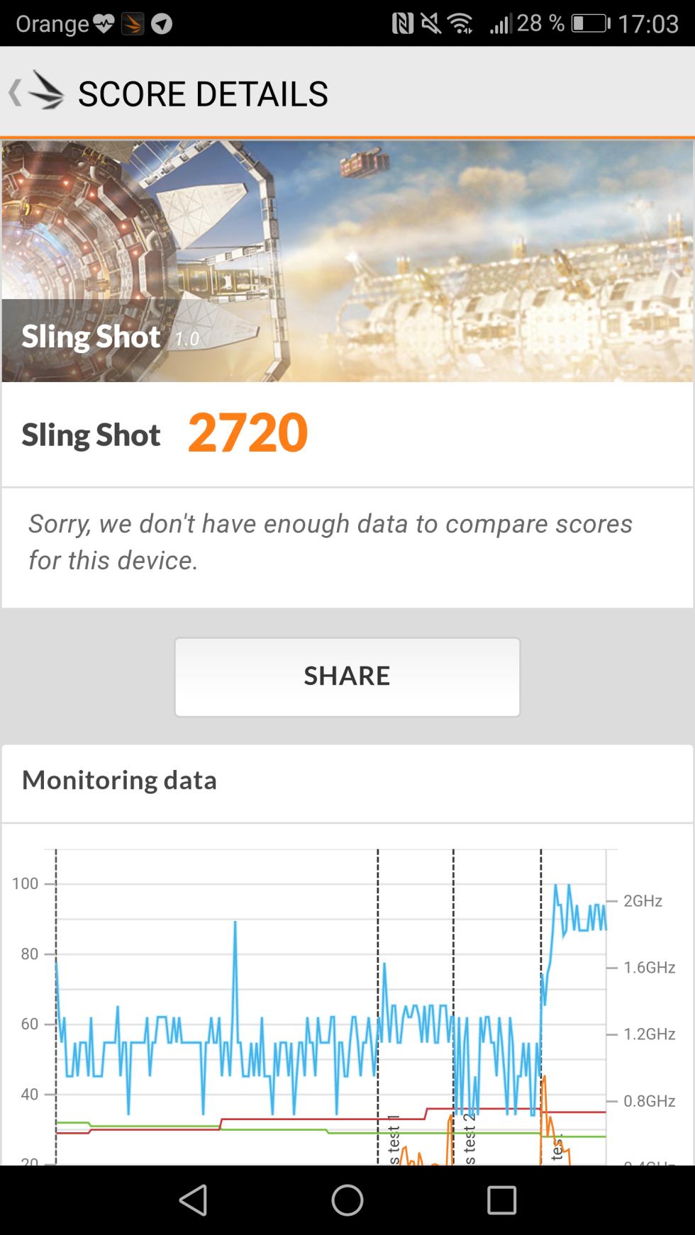 El Huawei P10 Plus llega a los 2.720 puntos en la prueba Sling Shot 1.0 de 3DMark