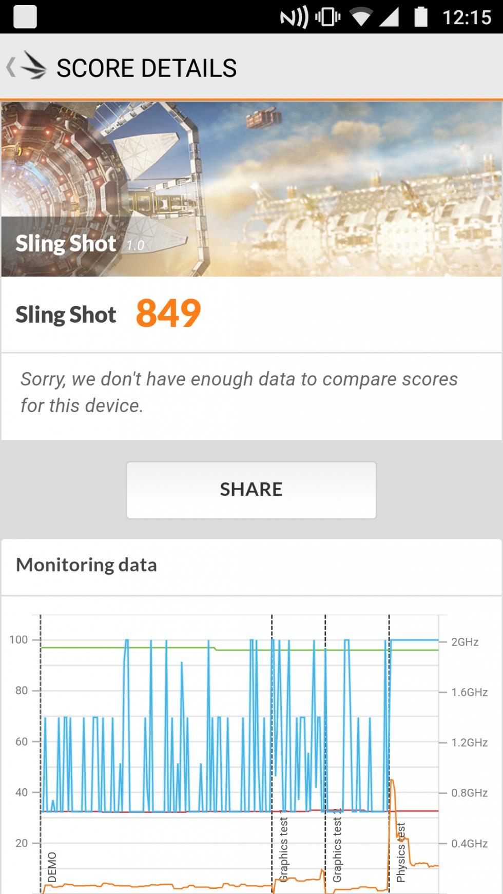 En la aplicación de 3D Mark, en la prueba de Sling Shot 1.0, el móvil obtiene 849 puntos