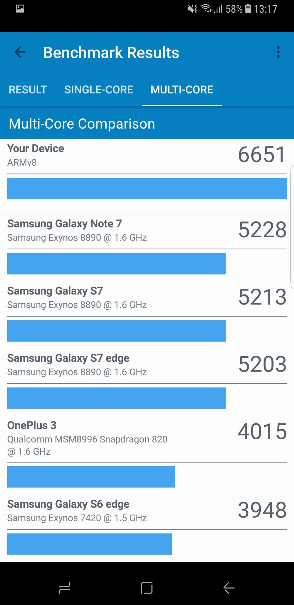 Y en la prueba multi-núcleo, lo mejor de Samsung logra los 6.651 puntos
