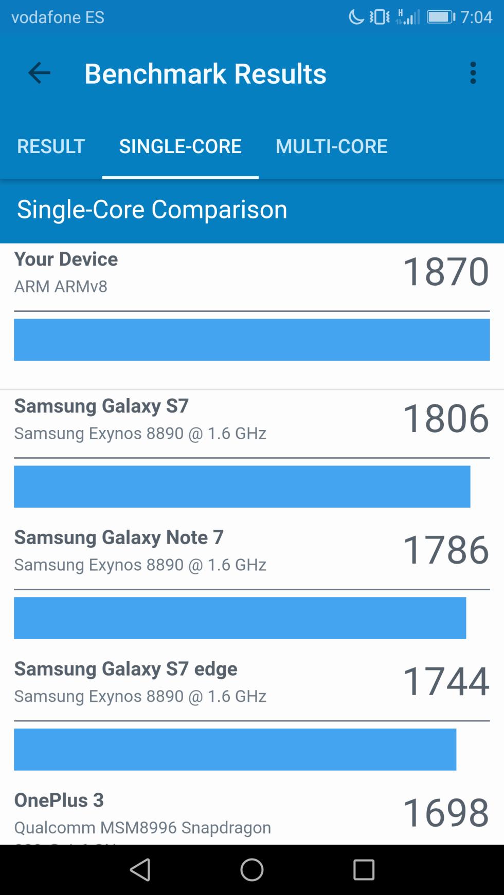 Tests de rendimiento y benchmarks del Honor 8 Pro