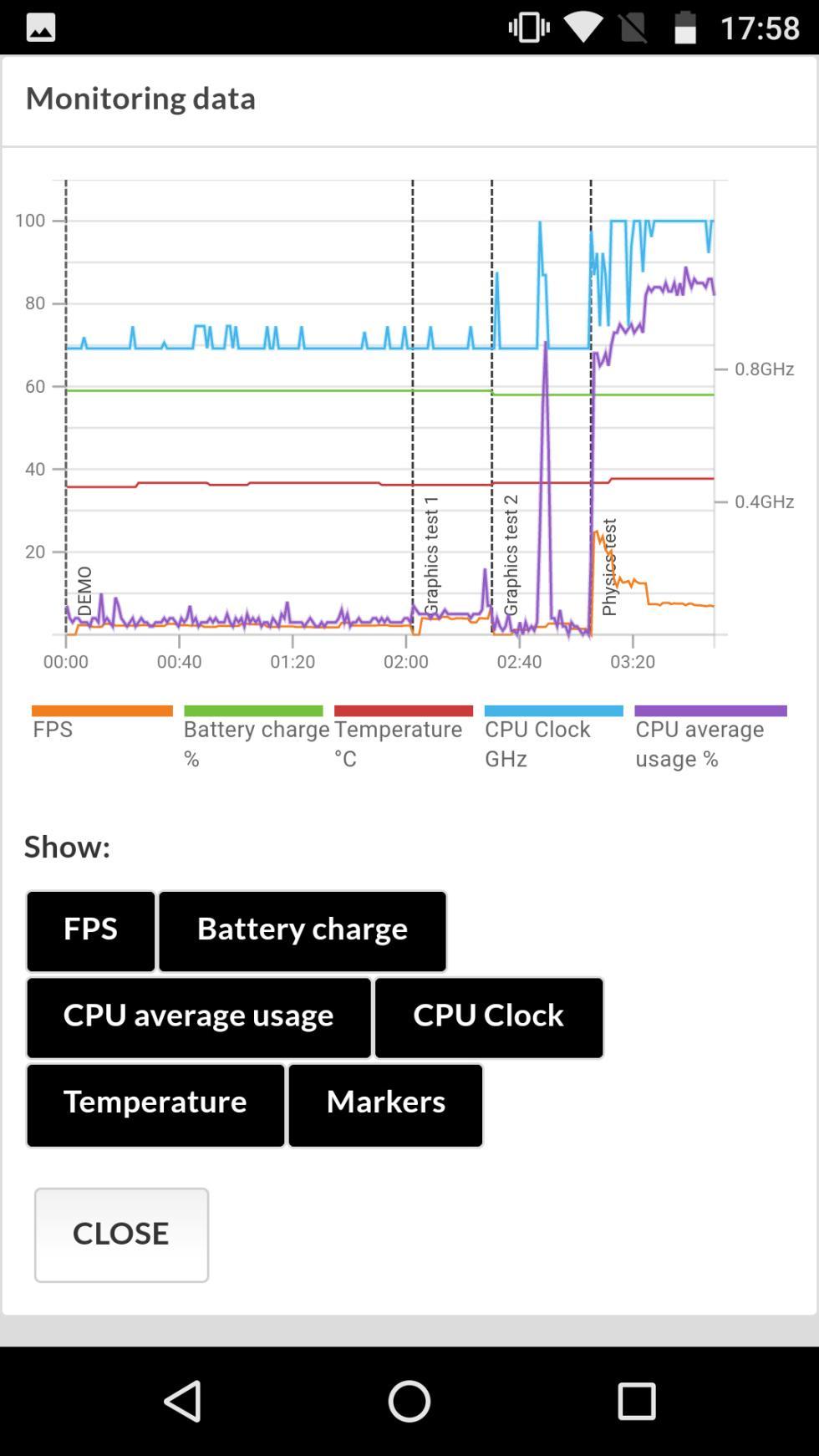 Pruebas de rendimiento del Moto G5: AnTuTu, 3DMark y GeekBench 4