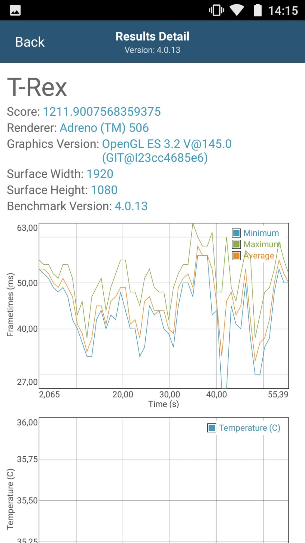 Benchmark y pruebas de rendimiento bq Aquaris X