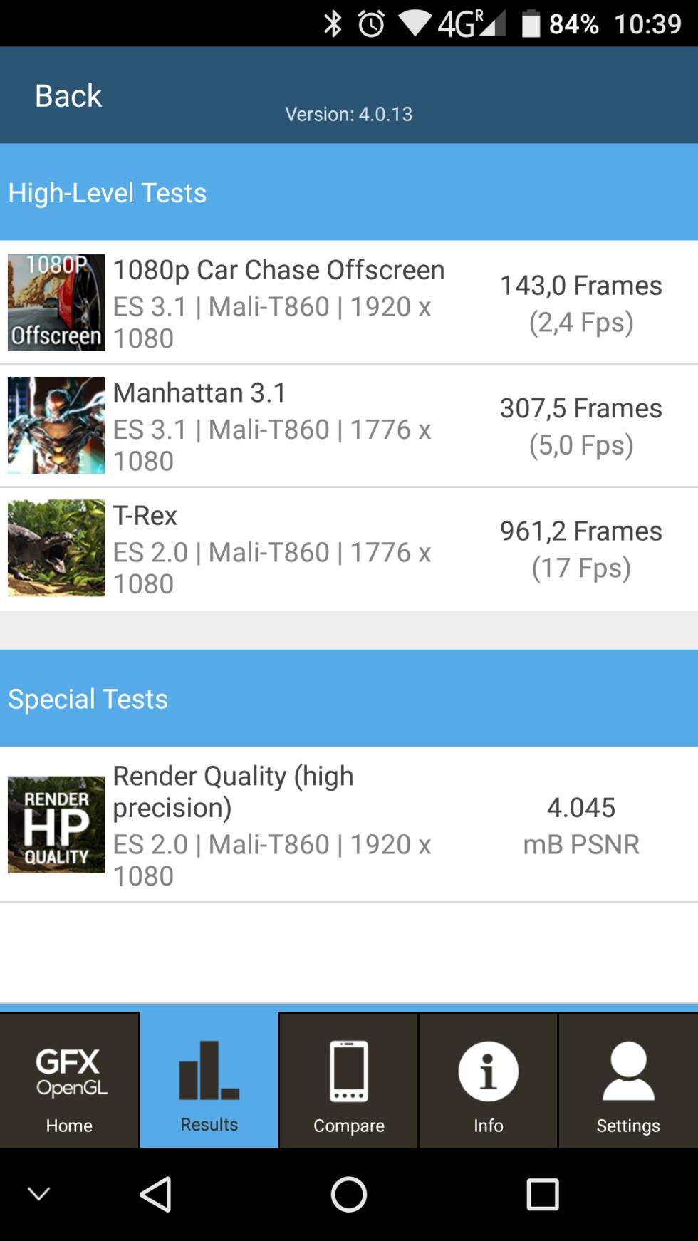 Resultados del Oukitel U11 Plus en GFXBench.