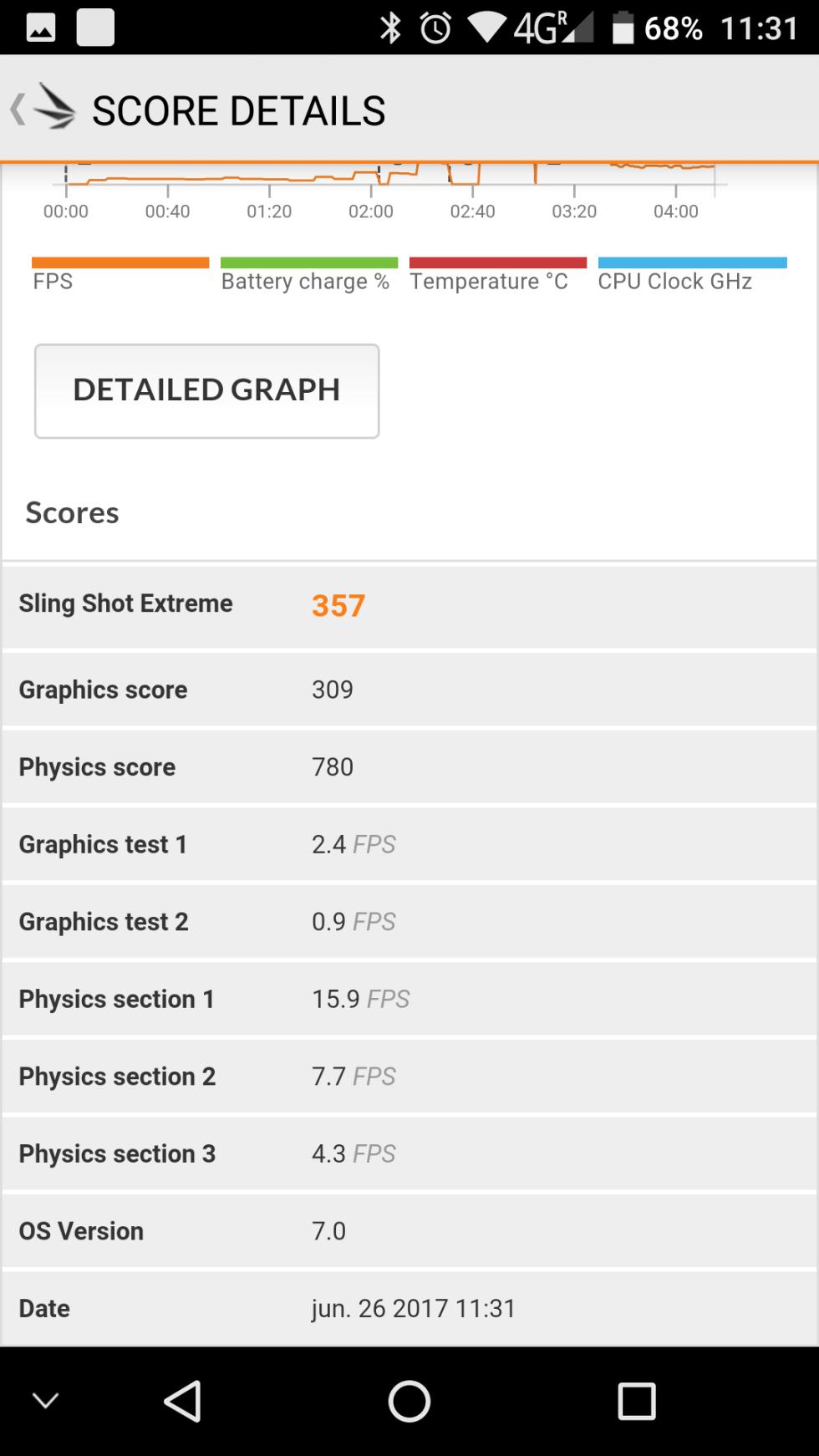 Resultados del Oukitel U11 Plus en 3DMark.