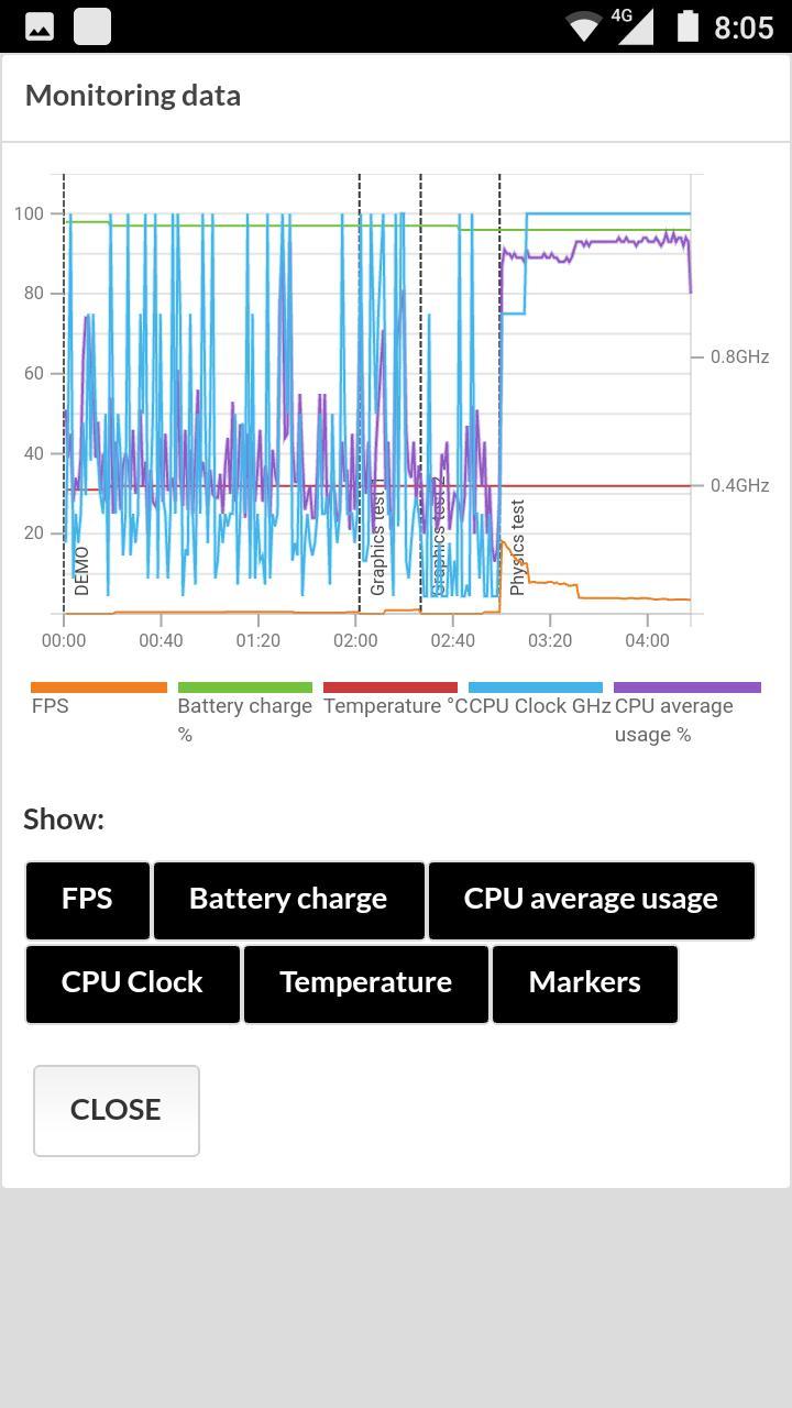 Pruebas de rendimiento del Nokia 3: AnTuTu, 3DMark y GeekBench 4