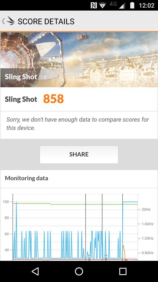 Pruebas de rendimiento del Moto Z2 Play: AnTuTu, 3DMark y GeekBench 4