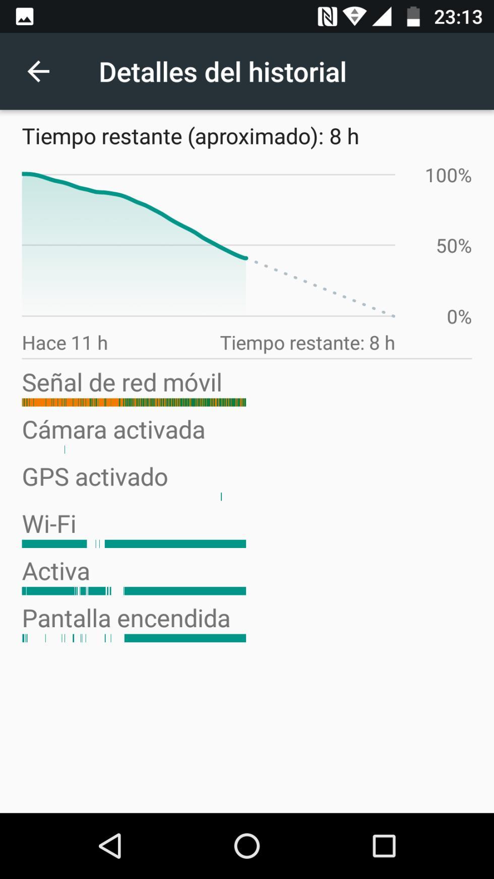 Batería del Moto Z2 Play: consumo, autonomía y opciones de ahorro