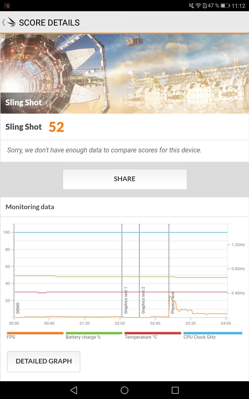 Resultado de la Huawei Mediapad T3 8.0 en 3DMark.