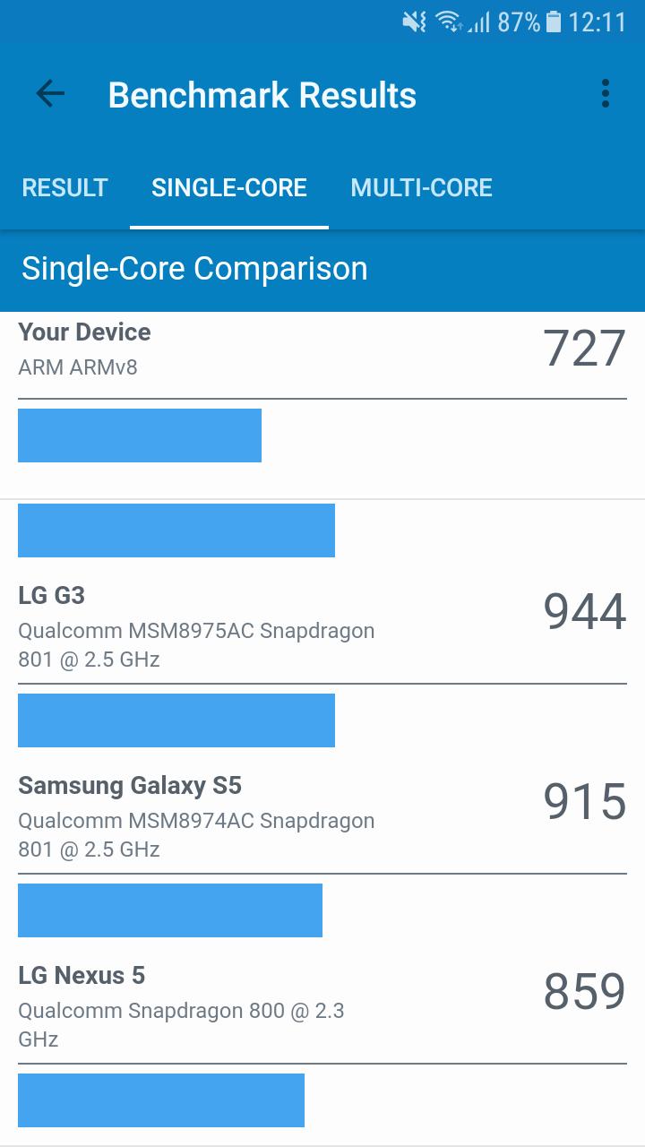Pruebas de rendimiento y benchmarks del Samsung Galaxy J5 2017