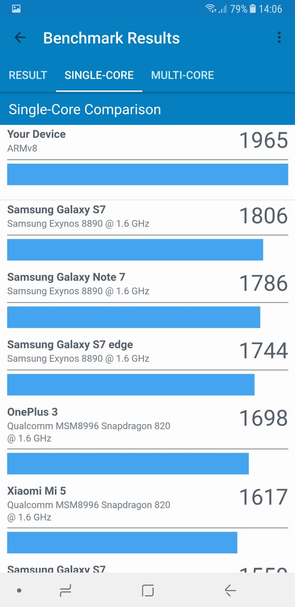 Pruebas de rendimiento del Samsung Galaxy Note 8: AnTuTu, 3DMark y GeekBench 4