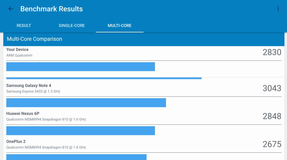 Resultados de la MediaPad M3 Lite 10 en Geekbench.