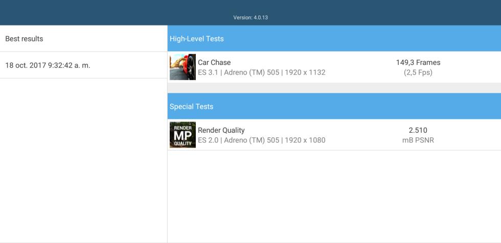 Resultados de la MediaPad M3 Lite 10 en GFXBench.