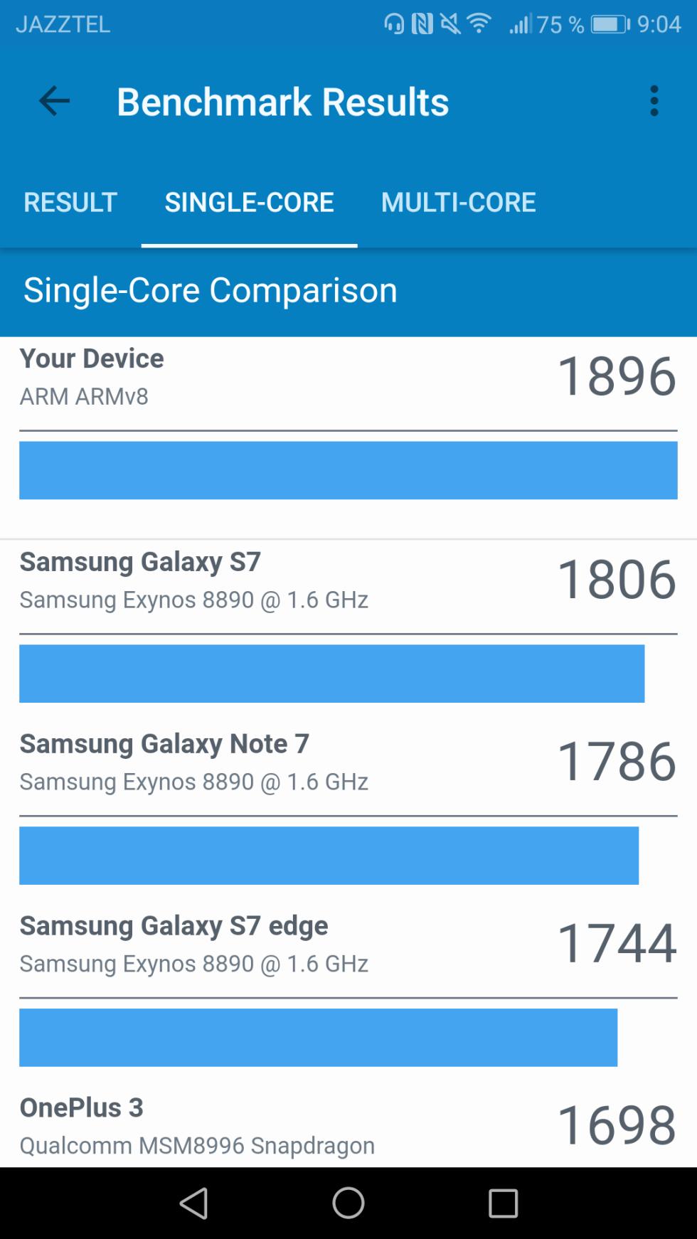 Huawei Mate 10, resultados de los benchmarks en nuestro análisis