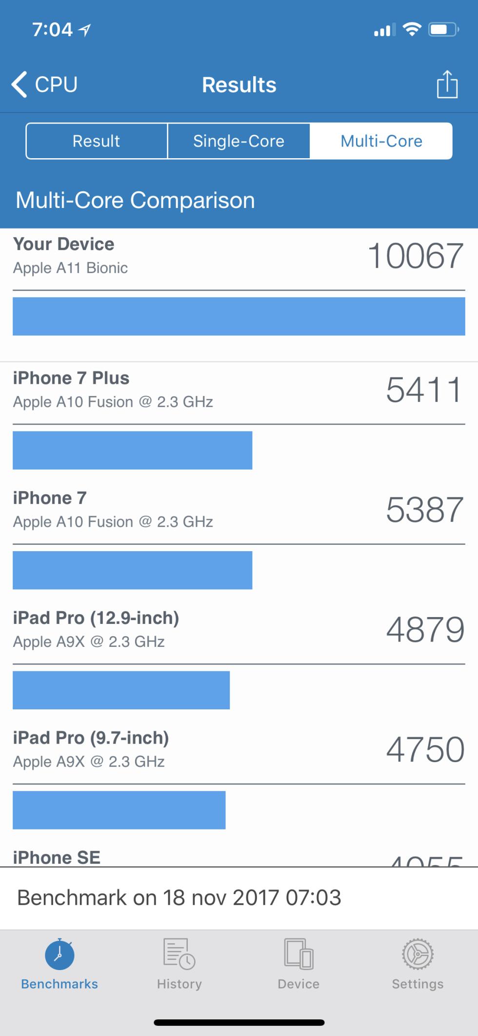 Pruebas de rendimiento del iPhone X: AnTuTu, GeekBench 4 y GFXBench GL