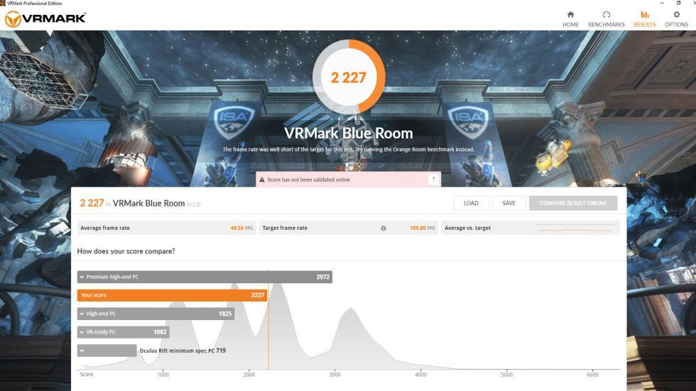 Resultado de VRMark Blueroom de Lenovo Legion Y920 Tower