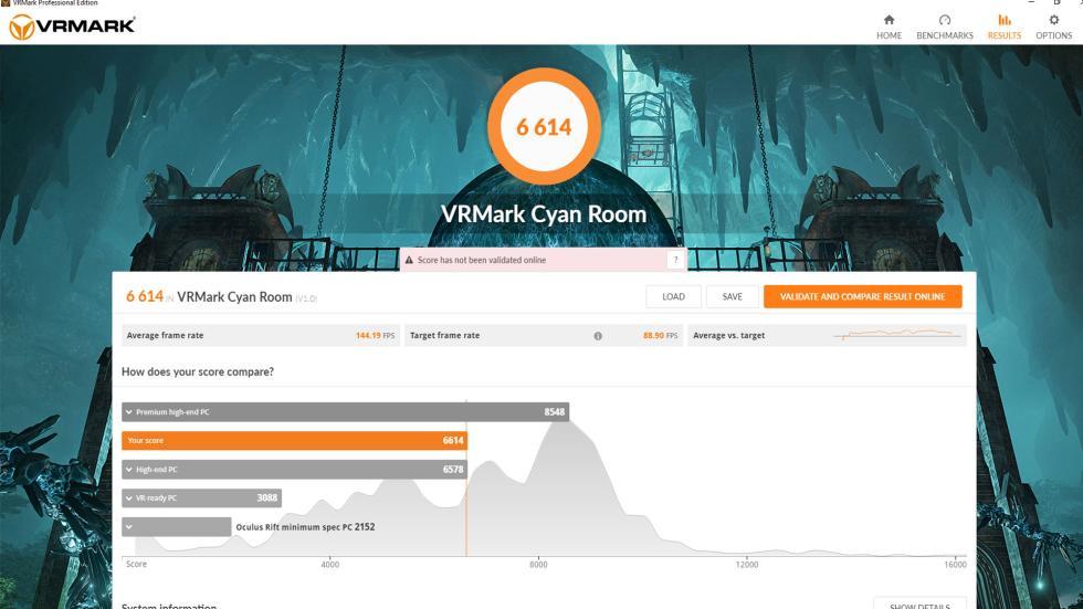 Resultado de VRMark Cyanroom de Lenovo Legion Y920 Tower